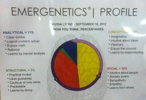 My Emergenetics Profile