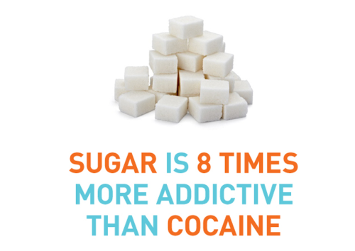 How to Detox From Sugar…ForGOOD!